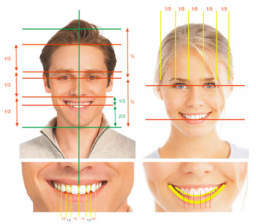 Dijital Gülüş Tasarımı